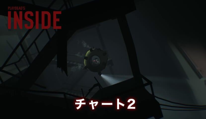 INSIDE チャート2