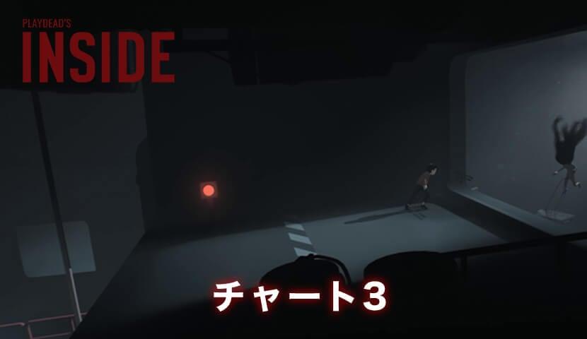 INSIDE チャート3